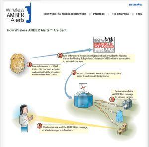 Wireless Amber Alert